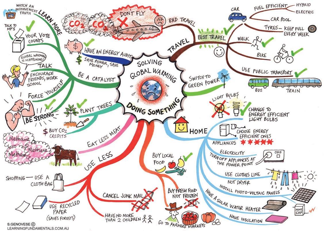 globalwarmingmap