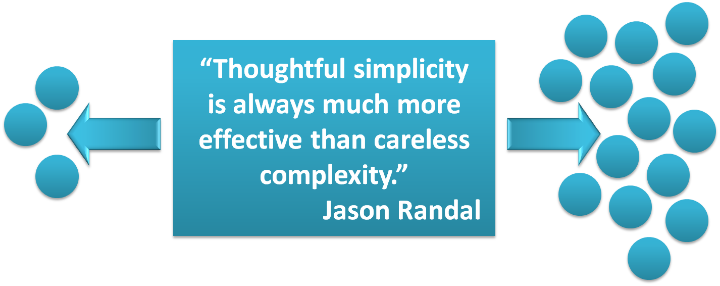 simplicity meaningful
