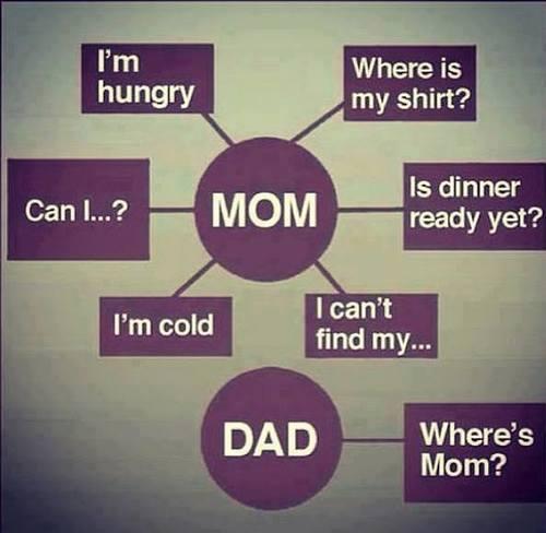 parenting mom dad