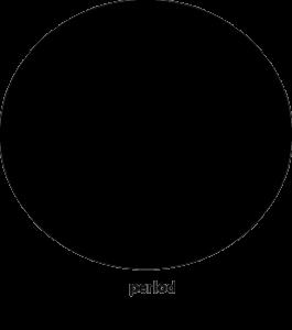 period big dot