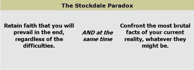 optimism pessimism paradox