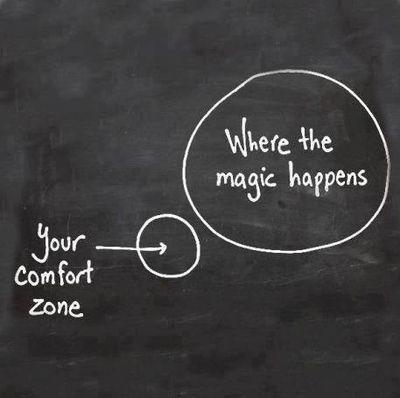 outcome zone