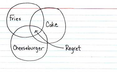 unhealthy regret fun