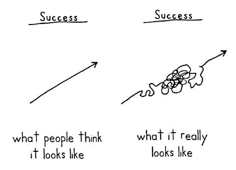 startling success
