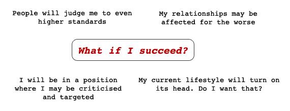 success burden what if