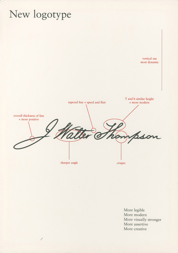 jwt Identity_Guidelines_signature_1997