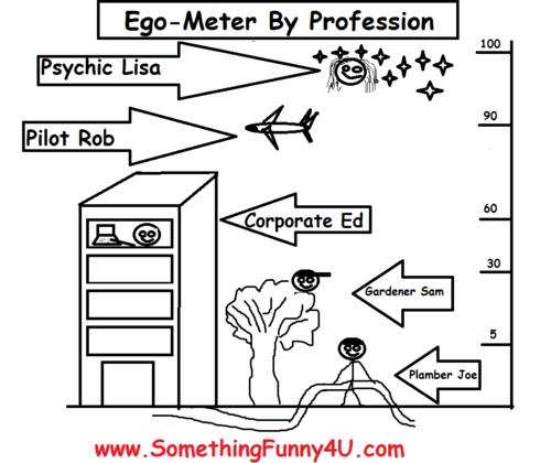 ego meter
