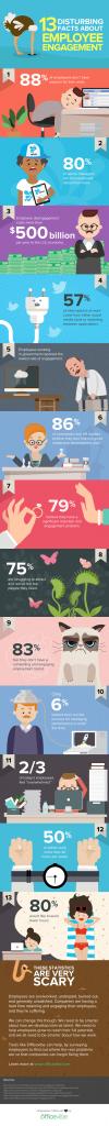 employee engagement business disturbing digital mag
