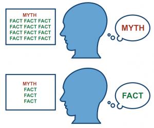 debunk fact fact fact