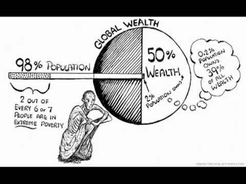 wealth global inequality