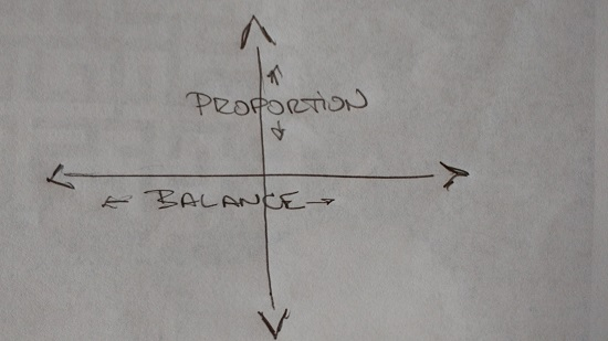 balance and proportion graph