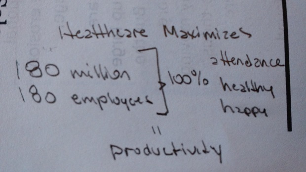 economic benefits productivity of healthcare
